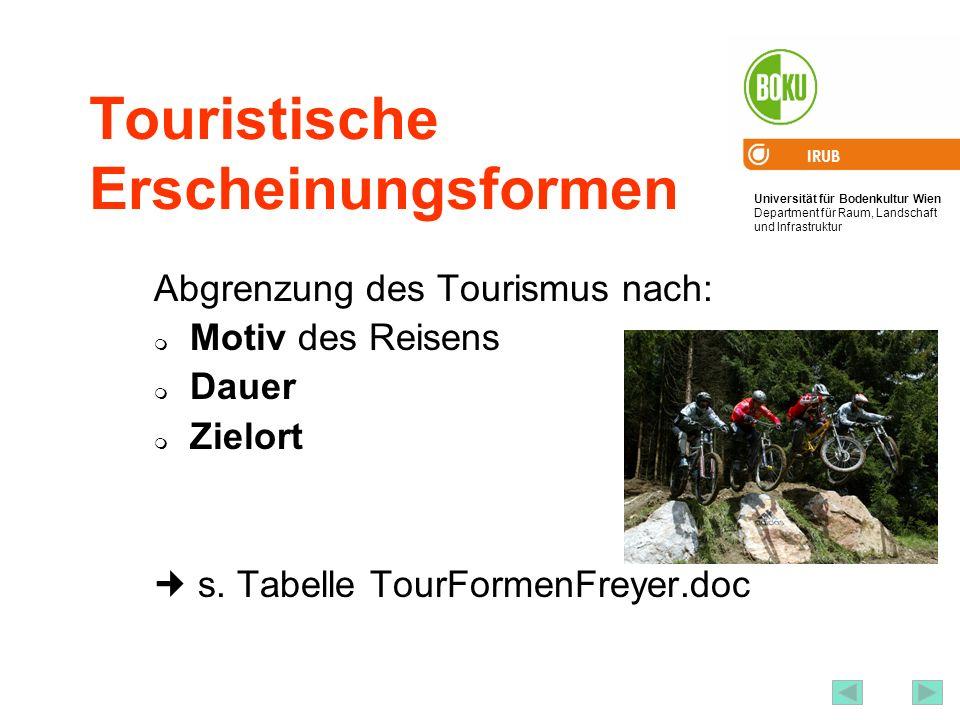 Universität für Bodenkultur Wien Department für Raum, Landschaft und Infrastruktur IRUB 33 Touristische Erscheinungsformen Abgrenzung des Tourismus na