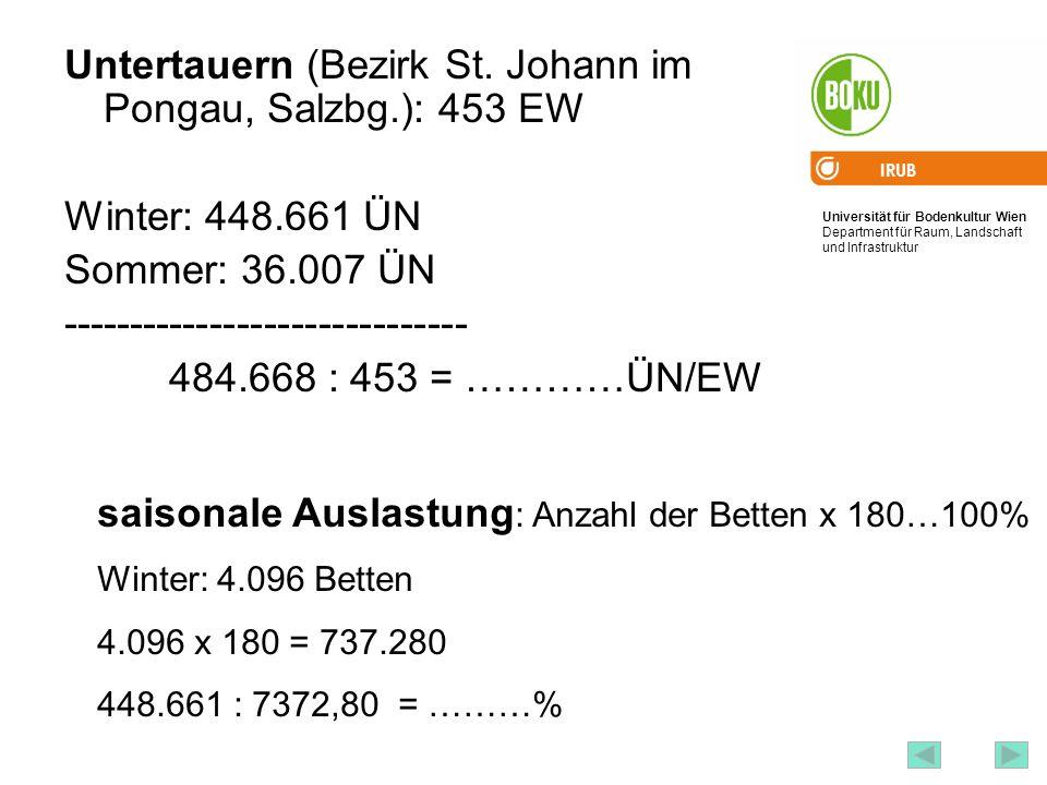 Universität für Bodenkultur Wien Department für Raum, Landschaft und Infrastruktur IRUB 53 Untertauern (Bezirk St. Johann im Pongau, Salzbg.): 453 EW