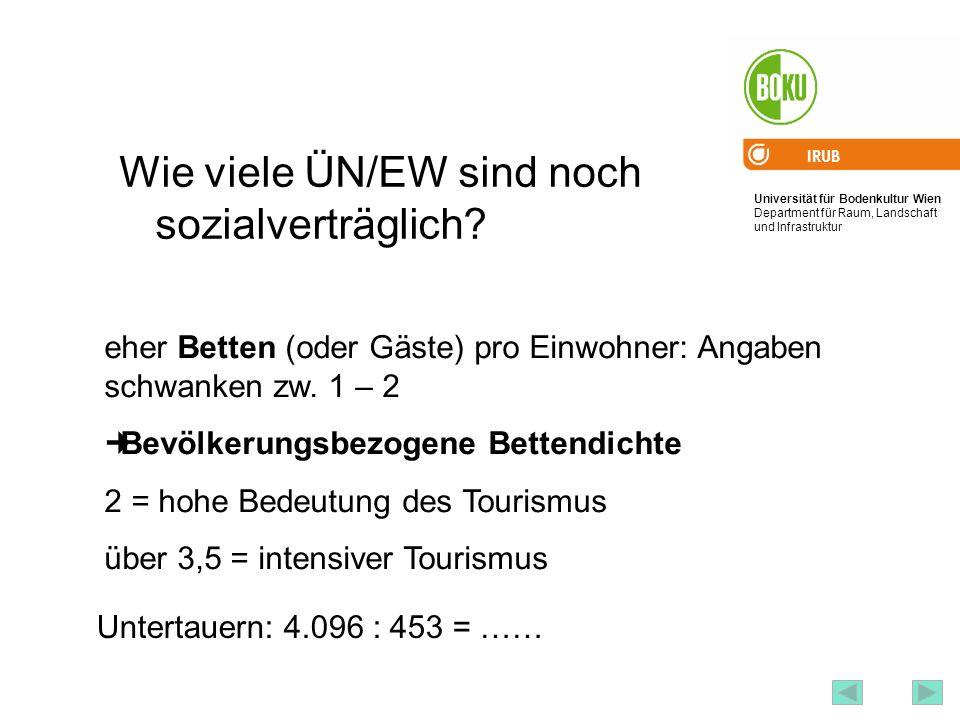 Universität für Bodenkultur Wien Department für Raum, Landschaft und Infrastruktur IRUB 54 Wie viele ÜN/EW sind noch sozialverträglich? eher Betten (o