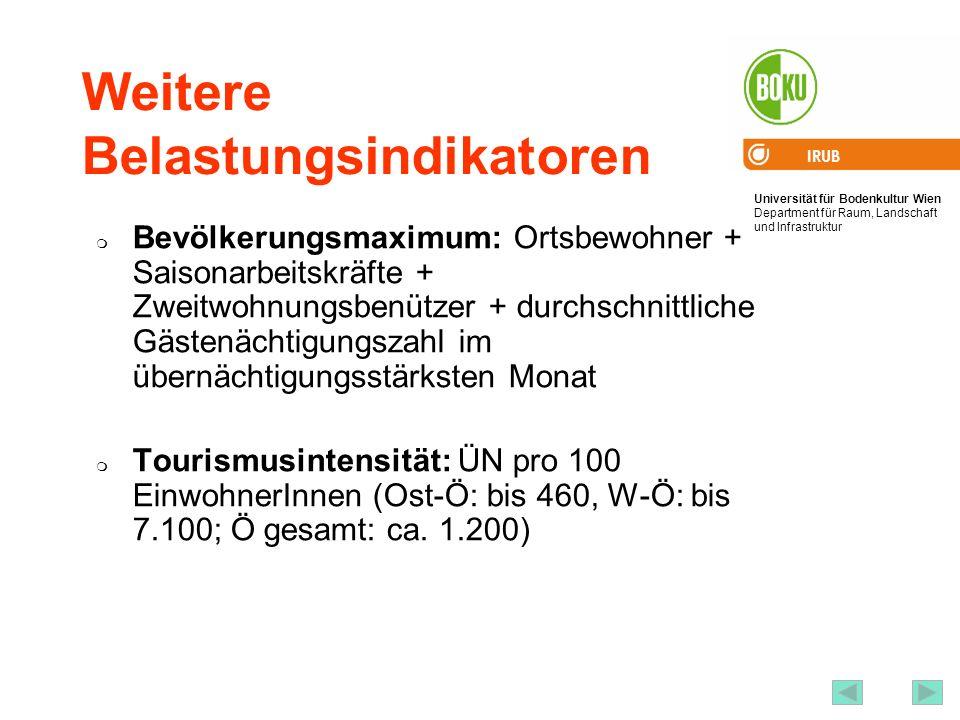 Universität für Bodenkultur Wien Department für Raum, Landschaft und Infrastruktur IRUB 55 Weitere Belastungsindikatoren Bevölkerungsmaximum: Ortsbewo