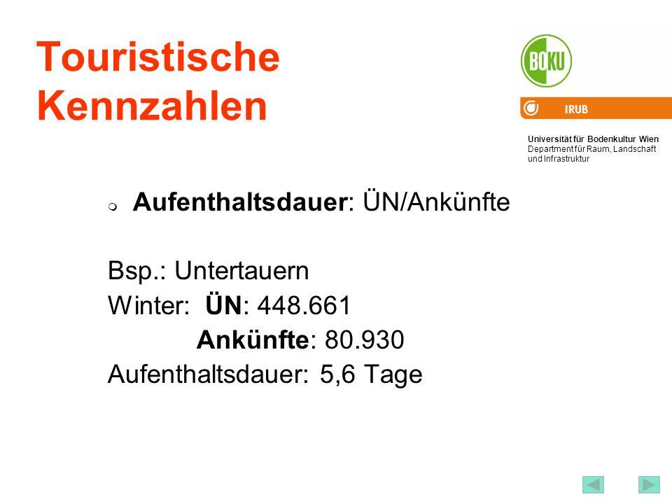 Universität für Bodenkultur Wien Department für Raum, Landschaft und Infrastruktur IRUB 62 Touristische Kennzahlen Aufenthaltsdauer: ÜN/Ankünfte Bsp.:
