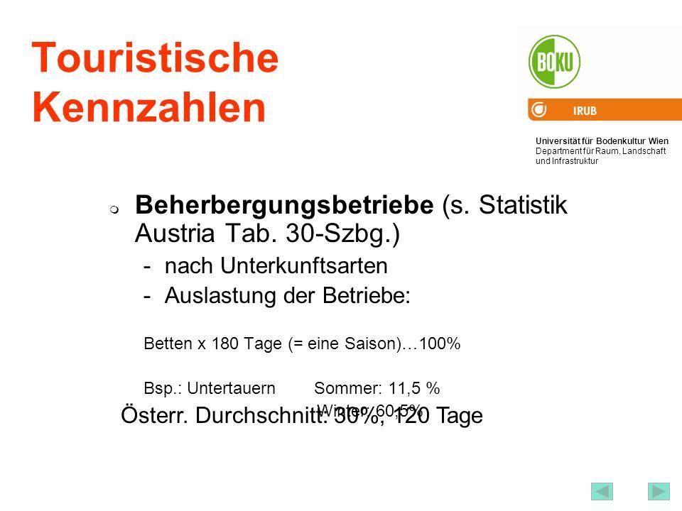 Universität für Bodenkultur Wien Department für Raum, Landschaft und Infrastruktur IRUB 64 Touristische Kennzahlen Beherbergungsbetriebe (s. Statistik