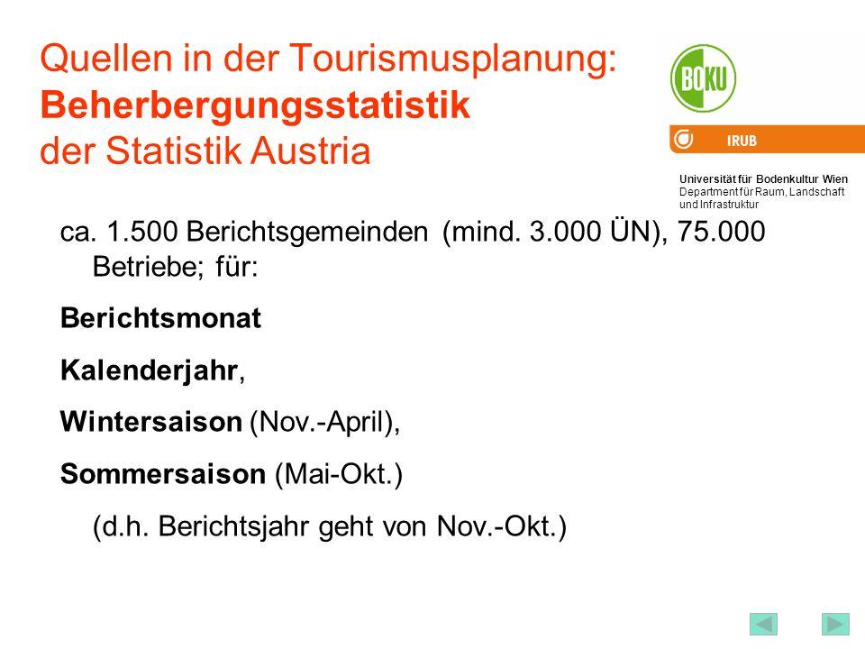 Universität für Bodenkultur Wien Department für Raum, Landschaft und Infrastruktur IRUB 71 Quellen in der Tourismusplanung: Beherbergungsstatistik der