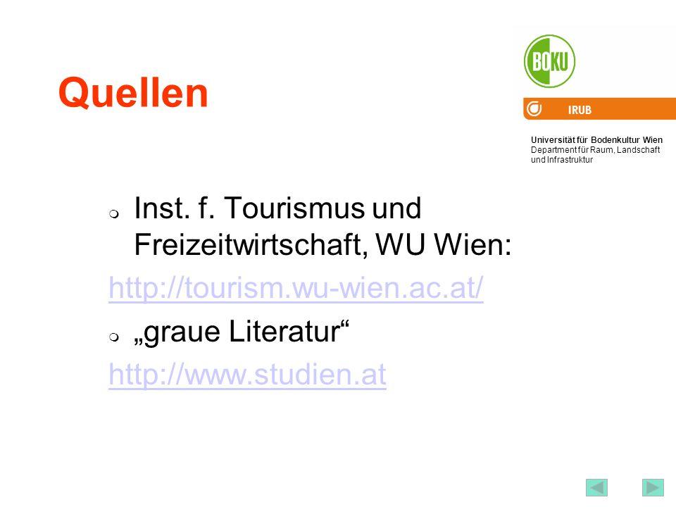 Universität für Bodenkultur Wien Department für Raum, Landschaft und Infrastruktur IRUB 78 Quellen Inst. f. Tourismus und Freizeitwirtschaft, WU Wien: