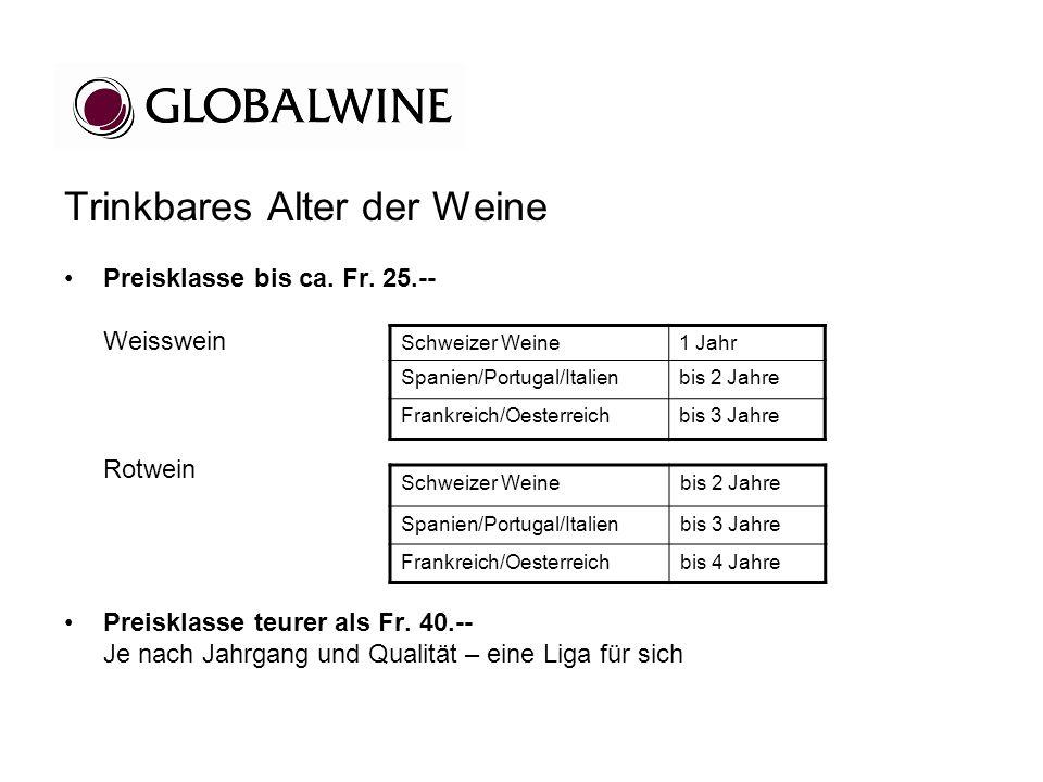 Trinkbares Alter der Weine Preisklasse bis ca. Fr. 25.-- Weisswein Rotwein Preisklasse teurer als Fr. 40.-- Je nach Jahrgang und Qualität – eine Liga