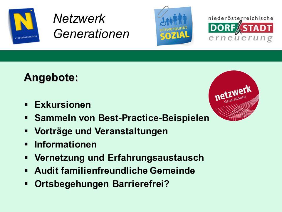 Netzwerk Generationen Angebote: Exkursionen Sammeln von Best-Practice-Beispielen Vorträge und Veranstaltungen Informationen Vernetzung und Erfahrungsa