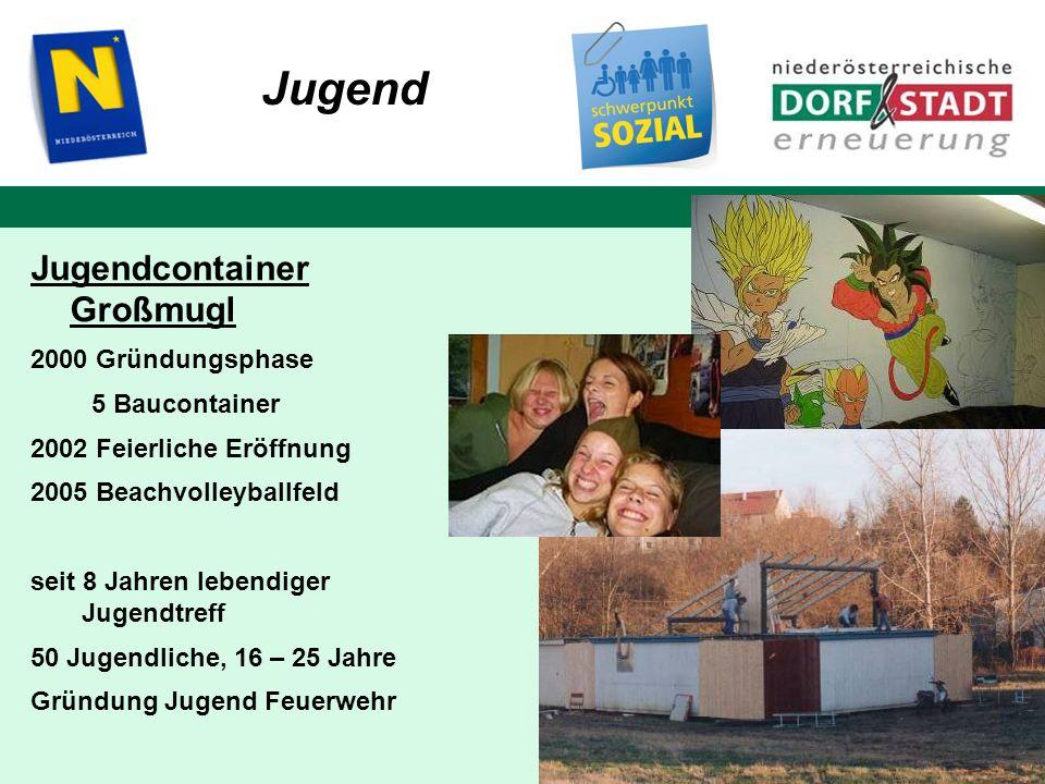 Jugend Jugendcontainer Großmugl 2000 Gründungsphase 5 Baucontainer 2002 Feierliche Eröffnung 2005 Beachvolleyballfeld seit 8 Jahren lebendiger Jugendt