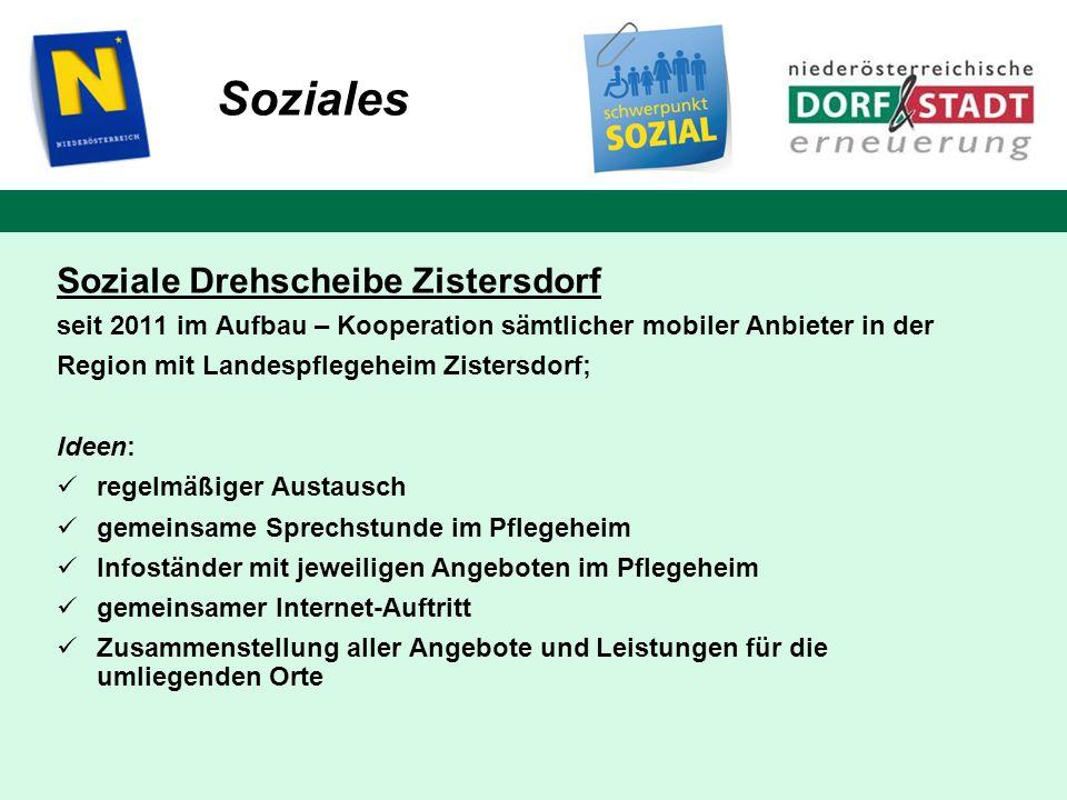 Soziales Soziale Drehscheibe Zistersdorf seit 2011 im Aufbau – Kooperation sämtlicher mobiler Anbieter in der Region mit Landespflegeheim Zistersdorf;
