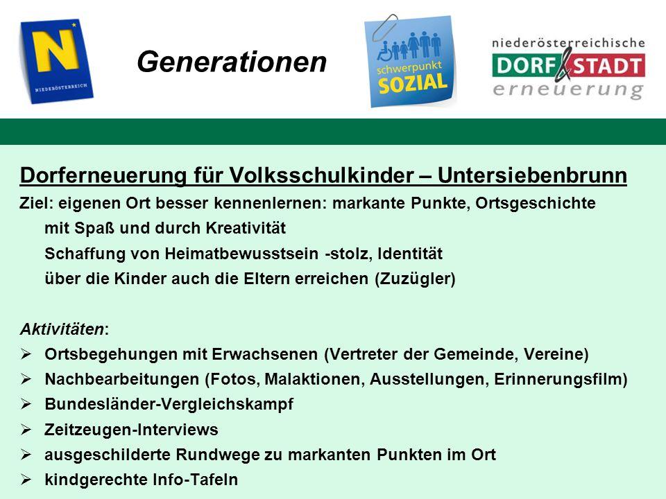 Generationen Dorferneuerung für Volksschulkinder – Untersiebenbrunn Ziel: eigenen Ort besser kennenlernen: markante Punkte, Ortsgeschichte mit Spaß un