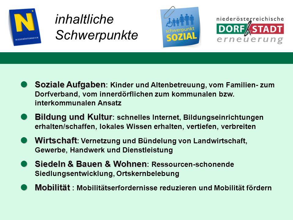 inhaltliche Schwerpunkte Soziale Aufgaben Soziale Aufgaben : Kinder und Altenbetreuung, vom Familien- zum Dorfverband, vom innerdörflichen zum kommuna