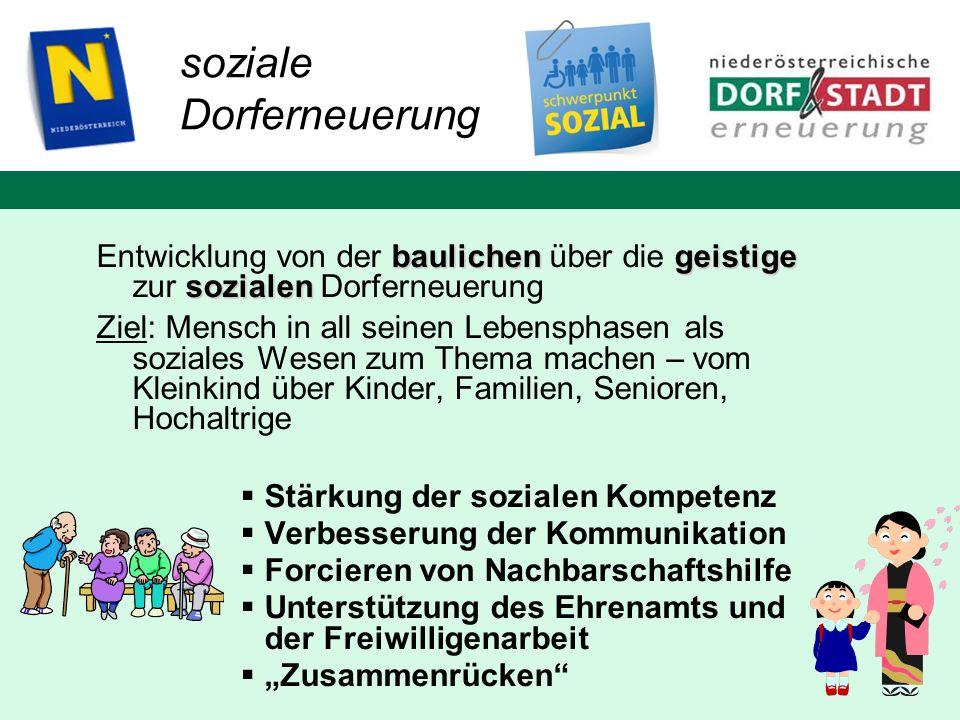 Jugend Jugendshuttlebus Harmannsdorf Start 2003, Jugendliche aus mittlerweile 15 Gemeinden in der Kleinregion 10 vor Wien suchen in einer Planungssitzung am Jahresanfang 15 – 20 Veranstaltungen aus, die sie besuchen möchten.