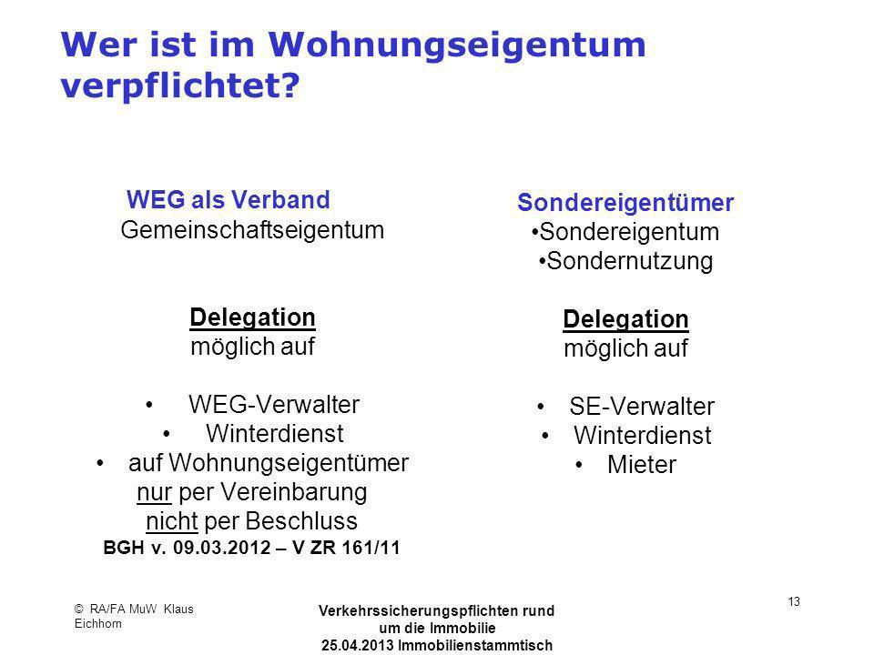 Wer ist im Wohnungseigentum verpflichtet? WEG als Verband Gemeinschaftseigentum Delegation möglich auf WEG-Verwalter Winterdienst auf Wohnungseigentüm
