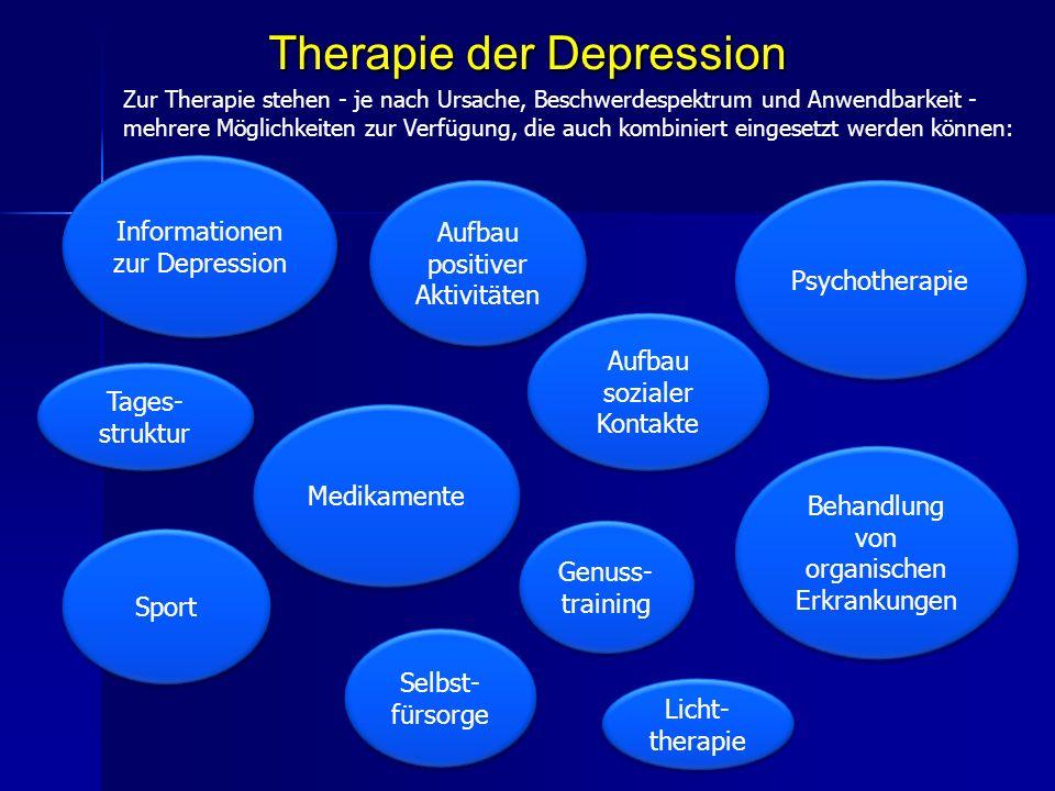 Therapie der Depression Medikamente Psychotherapie Sport Aufbau sozialer Kontakte Behandlung von organischen Erkrankungen Selbst- fürsorge Tages- stru