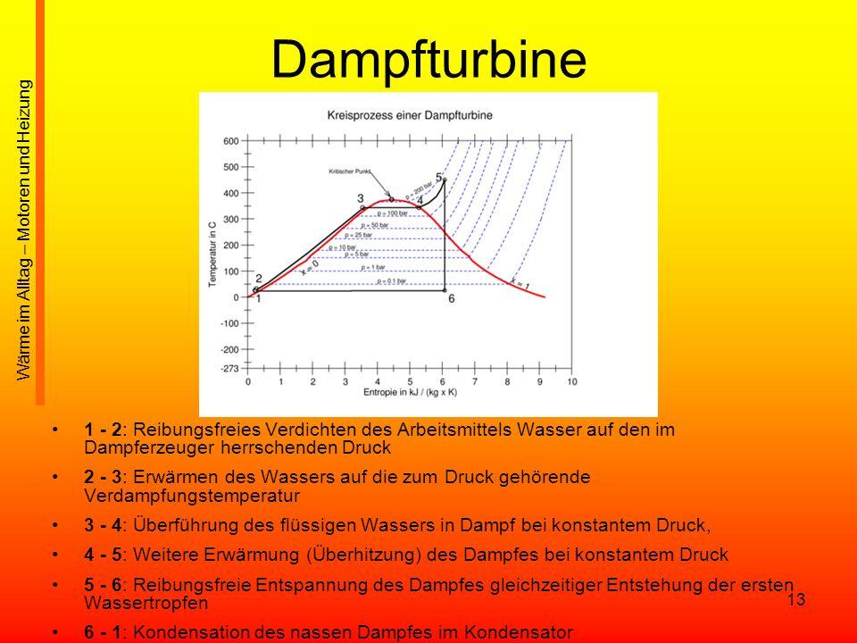 13 Dampfturbine 1 - 2: Reibungsfreies Verdichten des Arbeitsmittels Wasser auf den im Dampferzeuger herrschenden Druck 2 - 3: Erwärmen des Wassers auf