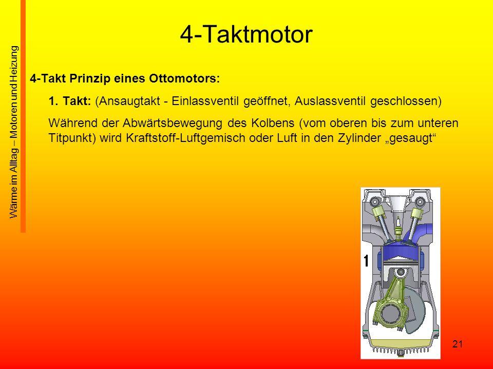 21 4-Taktmotor 4-Takt Prinzip eines Ottomotors: 1. Takt: (Ansaugtakt - Einlassventil geöffnet, Auslassventil geschlossen) Während der Abwärtsbewegung