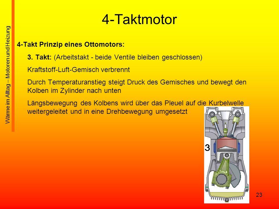 23 4-Taktmotor 4-Takt Prinzip eines Ottomotors: 3. Takt: (Arbeitstakt - beide Ventile bleiben geschlossen) Kraftstoff-Luft-Gemisch verbrennt Durch Tem
