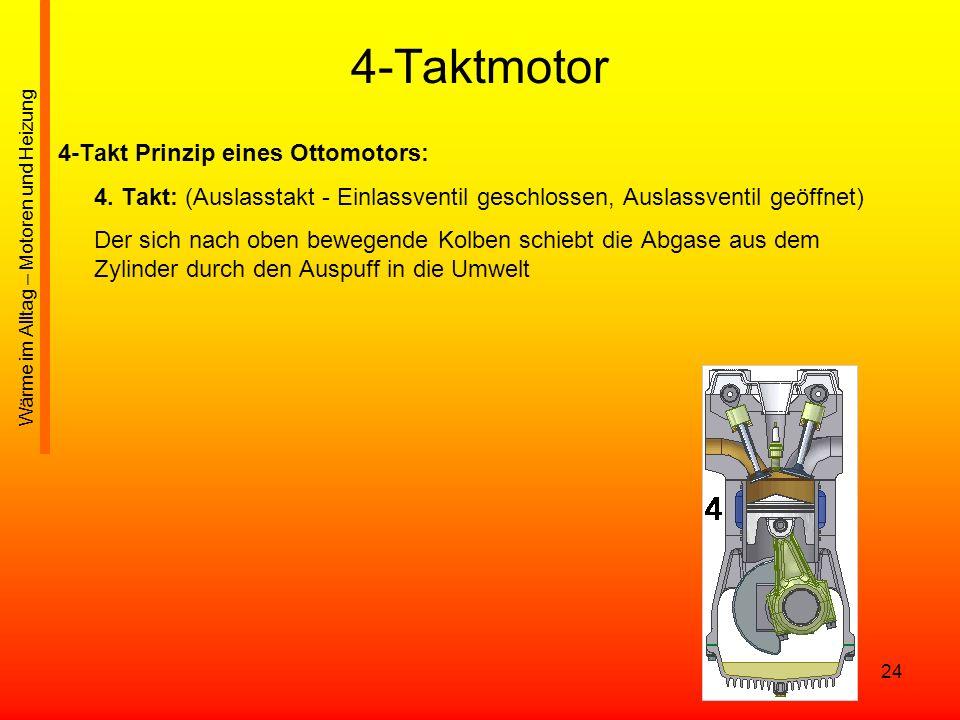 24 4-Taktmotor 4-Takt Prinzip eines Ottomotors: 4. Takt: (Auslasstakt - Einlassventil geschlossen, Auslassventil geöffnet) Der sich nach oben bewegend