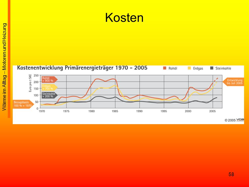 58 Wärme im Alltag – Motoren und Heizung Kosten