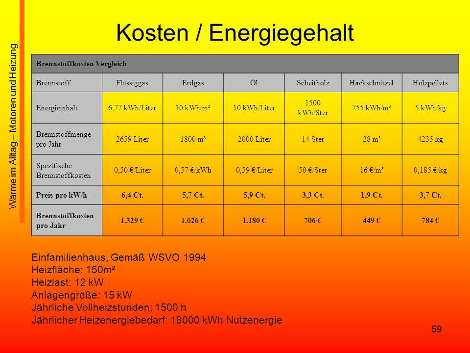 59 Wärme im Alltag – Motoren und Heizung Kosten / Energiegehalt Brennstoffkosten Vergleich BrennstoffFlüssiggasErdgasÖlScheitholzHackschnitzelHolzpell