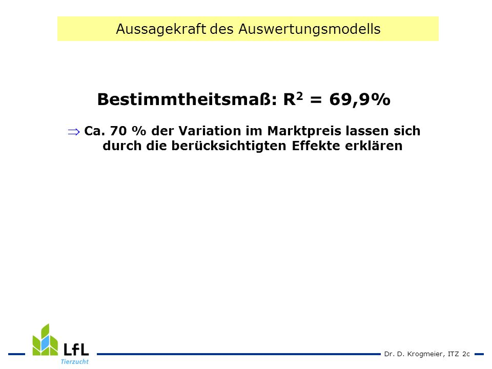 Dr. D. Krogmeier, ITZ 2c Bestimmtheitsmaß: R 2 = 69,9% Ca.