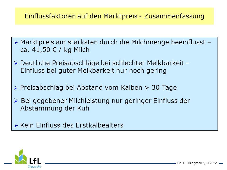 Dr. D. Krogmeier, ITZ 2c Marktpreis am stärksten durch die Milchmenge beeinflusst – ca.