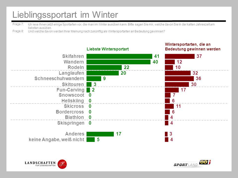 Die Kernergebnisse im Überblick 1.Zwei Drittel aller Oberösterreicher machen zumindest einmal pro Woche sportliche Bewegung.