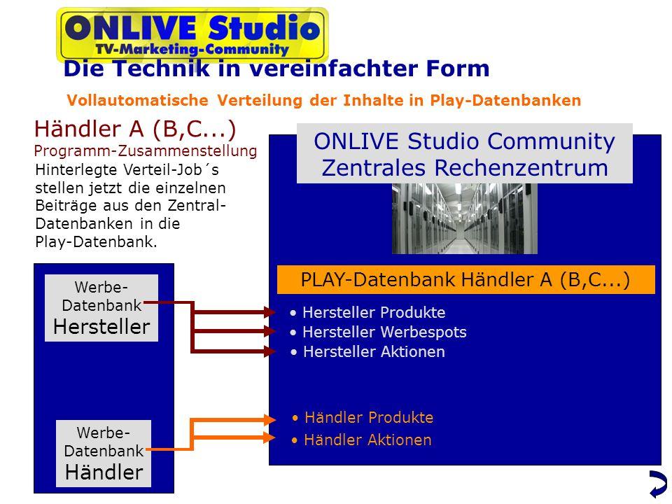Vollautomatische Verteilung der Inhalte in Play-Datenbanken ONLIVE Studio Community Zentrales Rechenzentrum Werbe- Datenbank Hersteller Werbe- Datenbank Händler Händler A (B,C...) Programm-Zusammenstellung PLAY-Datenbank Händler A (B,C...) Hersteller Produkte Hinterlegte Verteil-Job´s stellen jetzt die einzelnen Beiträge aus den Zentral- Datenbanken in die Play-Datenbank.