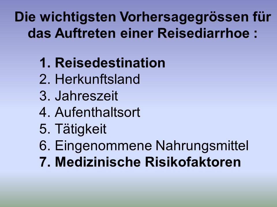Die wichtigsten Vorhersagegrössen für das Auftreten einer Reisediarrhoe : 1.Reisedestination 2.Herkunftsland 3.Jahreszeit 4.Aufenthaltsort 5.Tätigkeit