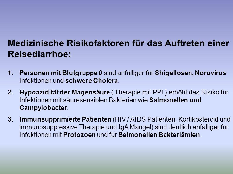 Medizinische Risikofaktoren für das Auftreten einer Reisediarrhoe: 1.Personen mit Blutgruppe 0 sind anfälliger für Shigellosen, Norovirus Infektionen