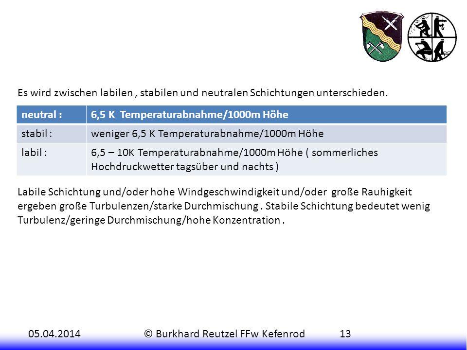 05.04.2014© Burkhard Reutzel FFw Kefenrod13 Es wird zwischen labilen, stabilen und neutralen Schichtungen unterschieden. neutral :6,5 K Temperaturabna