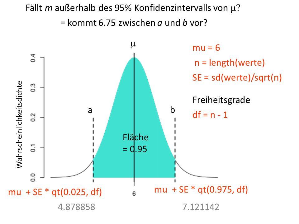 Fällt m außerhalb des 95% Konfidenzintervalls von = kommt 6.75 zwischen a und b vor? ab Wahrscheinlichkeitsdichte mu + SE * qt(0.025, df) mu + SE * qt