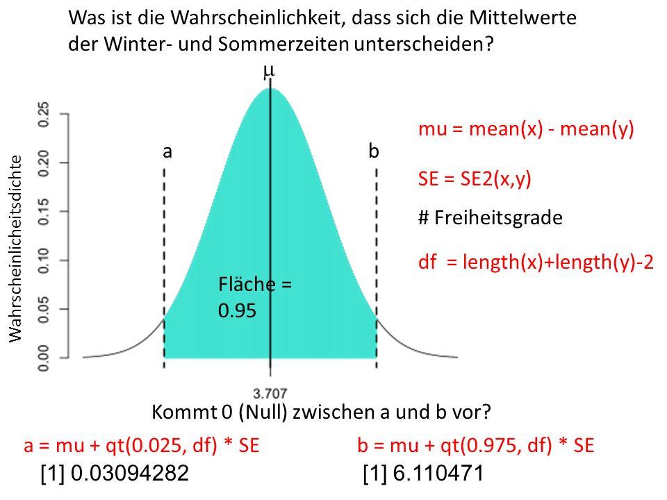 ab Kommt 0 (Null) zwischen a und b vor? Was ist die Wahrscheinlichkeit, dass sich die Mittelwerte der Winter- und Sommerzeiten unterscheiden? Wahrsche