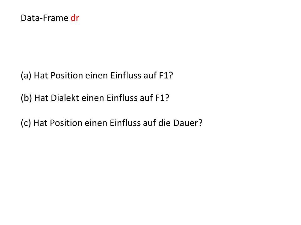 Data-Frame dr (a) Hat Position einen Einfluss auf F1? (b) Hat Dialekt einen Einfluss auf F1? (c) Hat Position einen Einfluss auf die Dauer?