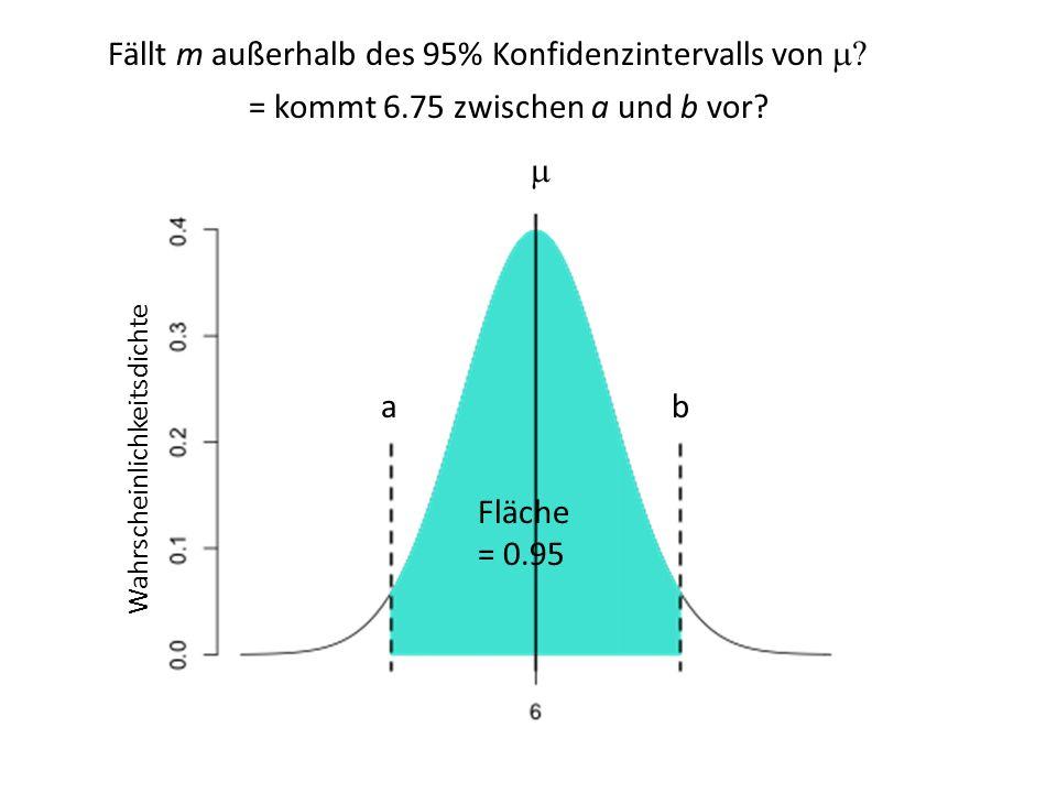 Fällt m außerhalb des 95% Konfidenzintervalls von = kommt 6.75 zwischen a und b vor? ab Wahrscheinlichkeitsdichte Fläche = 0.95