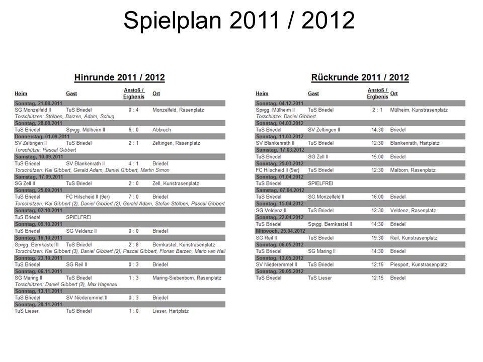 Spielplan 2011 / 2012