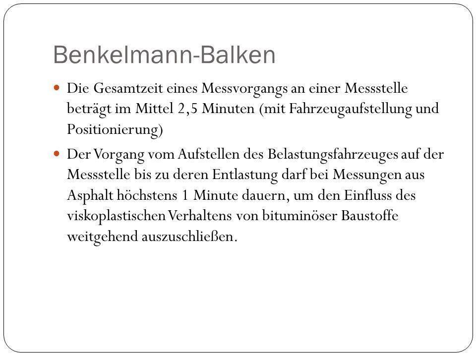 Benkelmann-Balken Die Gesamtzeit eines Messvorgangs an einer Messstelle beträgt im Mittel 2,5 Minuten (mit Fahrzeugaufstellung und Positionierung) Der