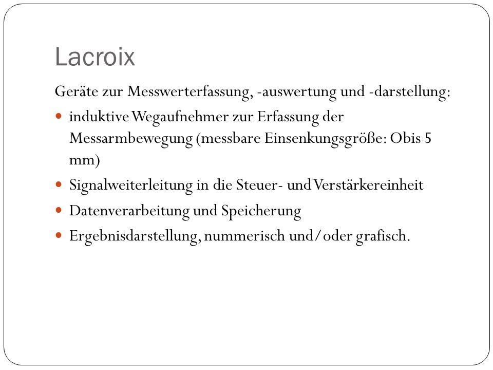 Lacroix Geräte zur Messwerterfassung, -auswertung und -darstellung: induktive Wegaufnehmer zur Erfassung der Messarmbewegung (messbare Einsenkungsgröß