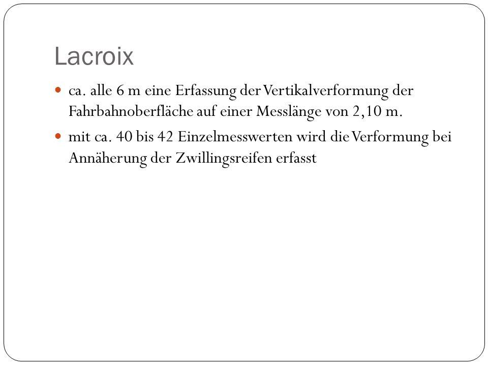 Lacroix ca. alle 6 m eine Erfassung der Vertikalverformung der Fahrbahnoberfläche auf einer Messlänge von 2,10 m. mit ca. 40 bis 42 Einzelmesswerten w