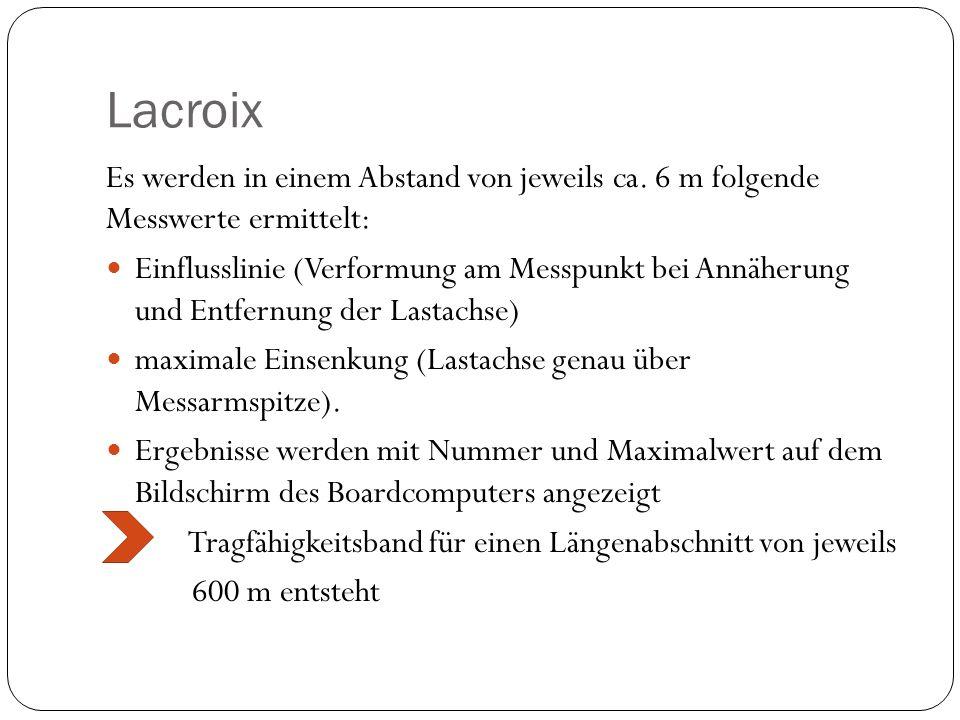 Lacroix Es werden in einem Abstand von jeweils ca. 6 m folgende Messwerte ermittelt: Einflusslinie (Verformung am Messpunkt bei Annäherung und Entfern