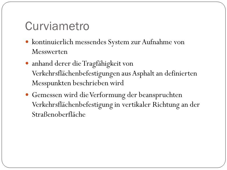 Curviametro kontinuierlich messendes System zur Aufnahme von Messwerten anhand derer die Tragfähigkeit von Verkehrsflächenbefestigungen aus Asphalt an