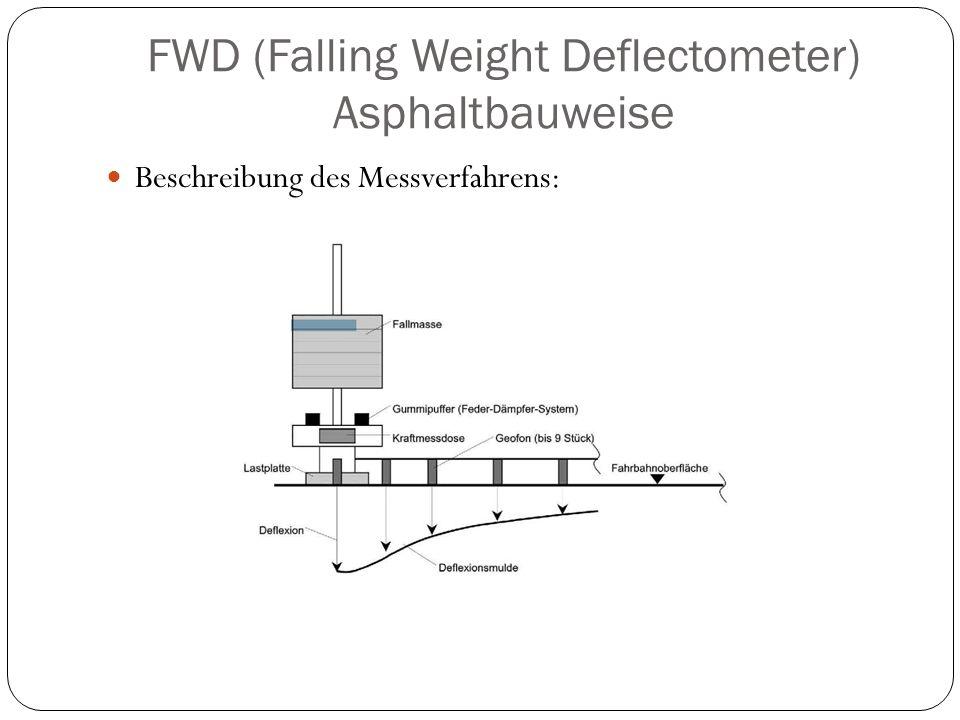 FWD (Falling Weight Deflectometer) Asphaltbauweise Beschreibung des Messverfahrens: