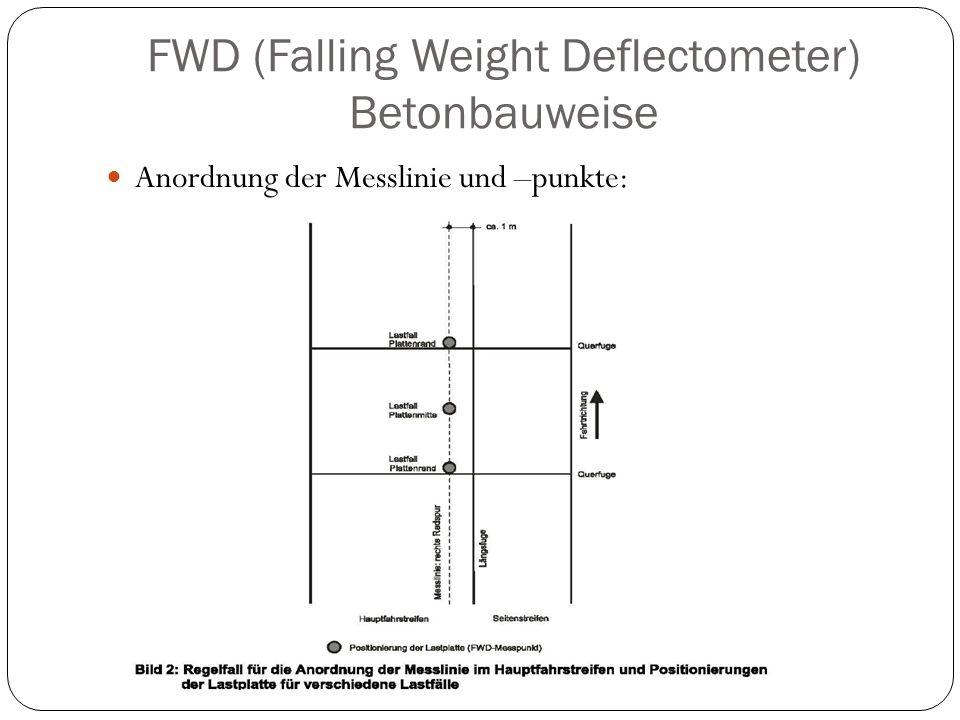 FWD (Falling Weight Deflectometer) Betonbauweise Anordnung der Messlinie und –punkte: