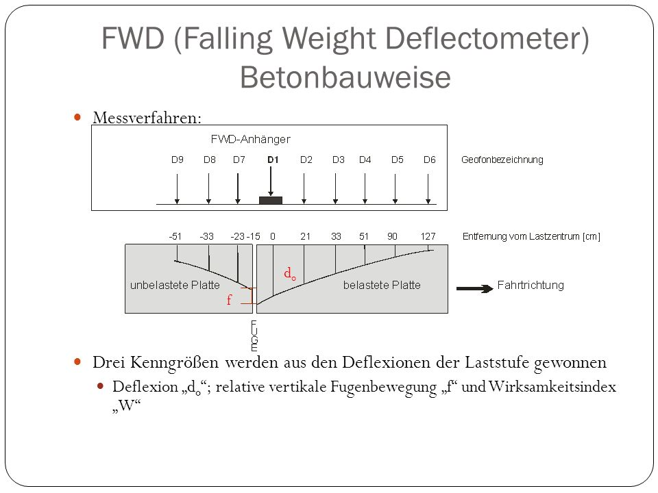 FWD (Falling Weight Deflectometer) Betonbauweise Messverfahren: Drei Kenngrößen werden aus den Deflexionen der Laststufe gewonnen Deflexion d o ; rela