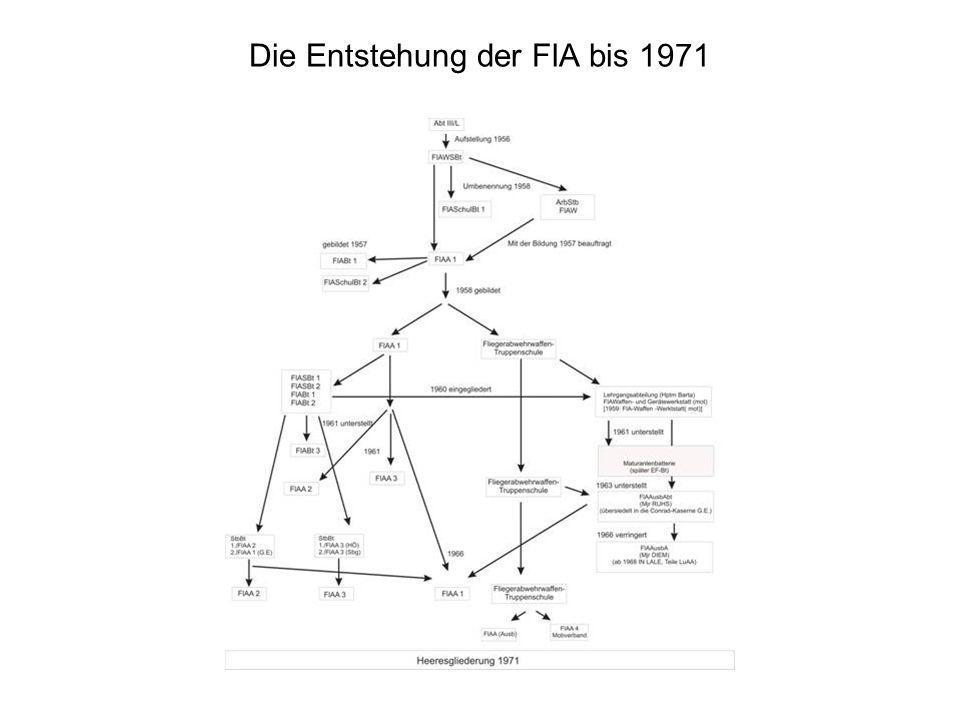 FlA-Schießplatz Germans