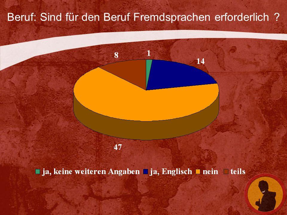 Beruf: Sind für den Beruf Fremdsprachen erforderlich ?