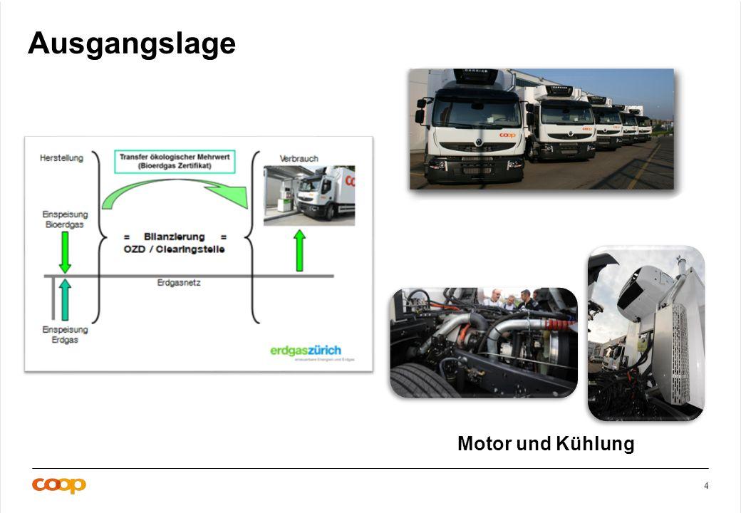 4 Ausgangslage Motor und Kühlung