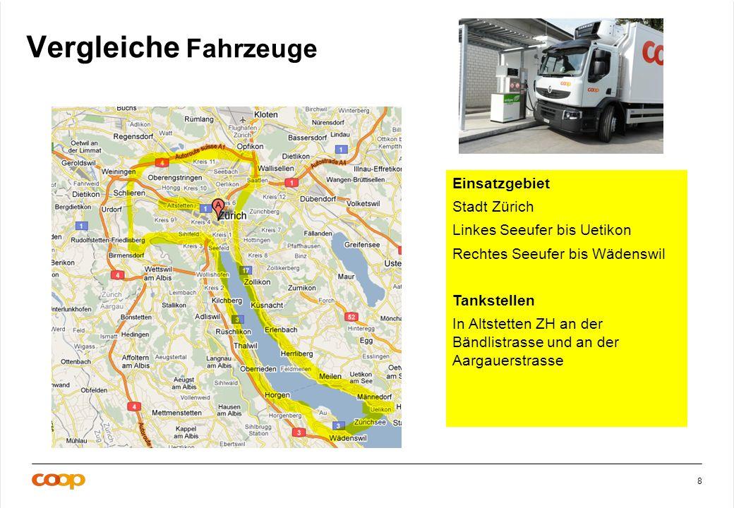8 Vergleiche Fahrzeuge Einsatzgebiet Stadt Zürich Linkes Seeufer bis Uetikon Rechtes Seeufer bis Wädenswil Tankstellen In Altstetten ZH an der Bändlistrasse und an der Aargauerstrasse