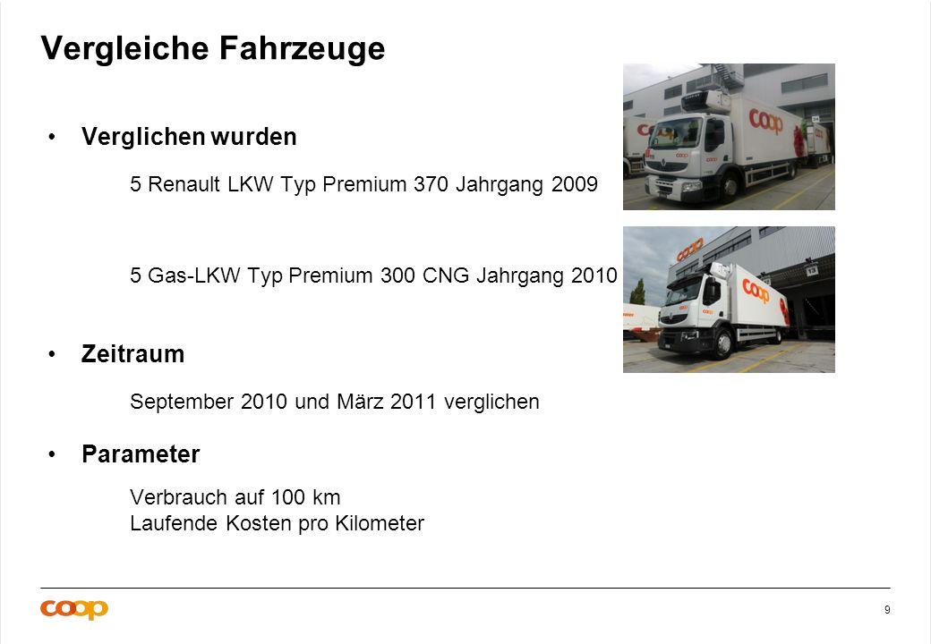 9 Vergleiche Fahrzeuge Verglichen wurden 5 Renault LKW Typ Premium 370 Jahrgang 2009 5 Gas-LKW Typ Premium 300 CNG Jahrgang 2010 Zeitraum September 2010 und März 2011 verglichen Parameter Verbrauch auf 100 km Laufende Kosten pro Kilometer