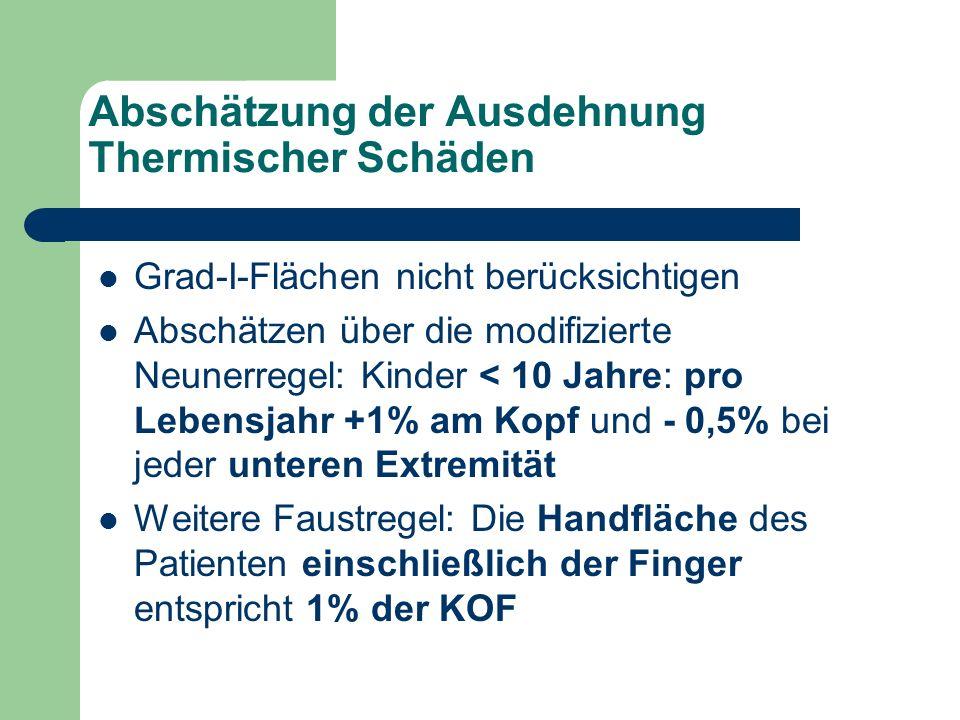 Abschätzung der Ausdehnung Thermischer Schäden Grad-I-Flächen nicht berücksichtigen Abschätzen über die modifizierte Neunerregel: Kinder < 10 Jahre: pro Lebensjahr +1% am Kopf und - 0,5% bei jeder unteren Extremität Weitere Faustregel: Die Handfläche des Patienten einschließlich der Finger entspricht 1% der KOF
