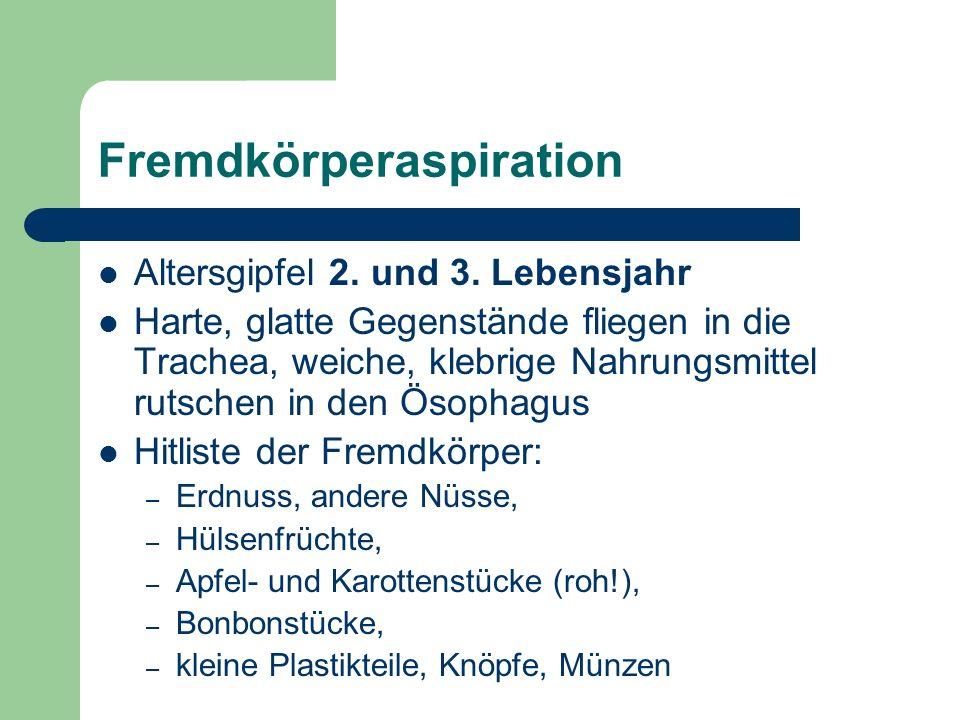 Fremdkörperaspiration Altersgipfel 2.und 3.